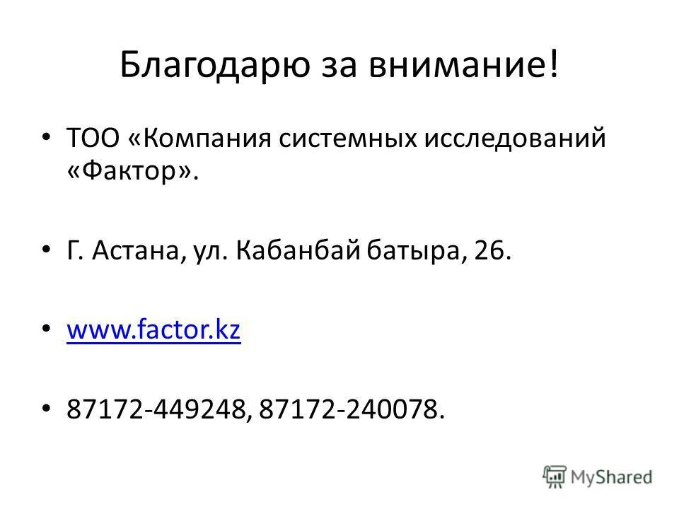 Благодарю за внимание! ТОО «Компания системных исследований «Фактор». Г. Астана, ул. Кабанбай батыра, 26. www.factor.kz 87172-449248, 87172-240078.