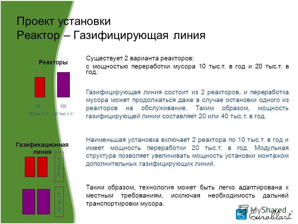 Проект установки Реактор – Газифицирующая линия Существует 2 варианта реакторов: с мощностью переработки мусора 10 тыс.т. в год и 20 тыс.т. в год. Газифицирующая линия состоит из 2 реакторов, и переработка мусора может продолжаться даже в случае оста