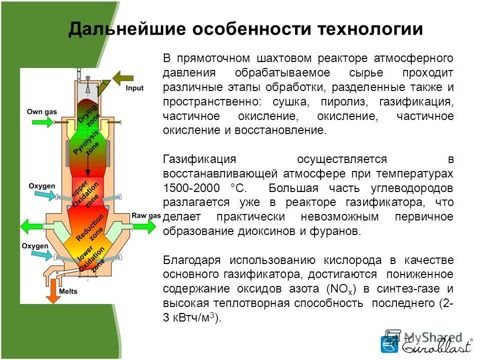 Дальнейшие особенности технологии В прямоточном шахтовом реакторе атмосферного давления обрабатываемое сырье проходит различные этапы обработки, разделенные также и пространственно: сушка, пиролиз, газификация, частичное окисление, окисление, частичн