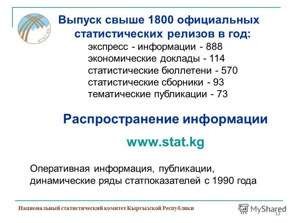 13 Распространение информации www.stat.kg Национальный статистический комитет Кыргызской Республики Выпуск свыше 1800 официальных статистических релизов в год: экспресс - информации - 888 экономические доклады - 114 статистические бюллетени - 570 ста