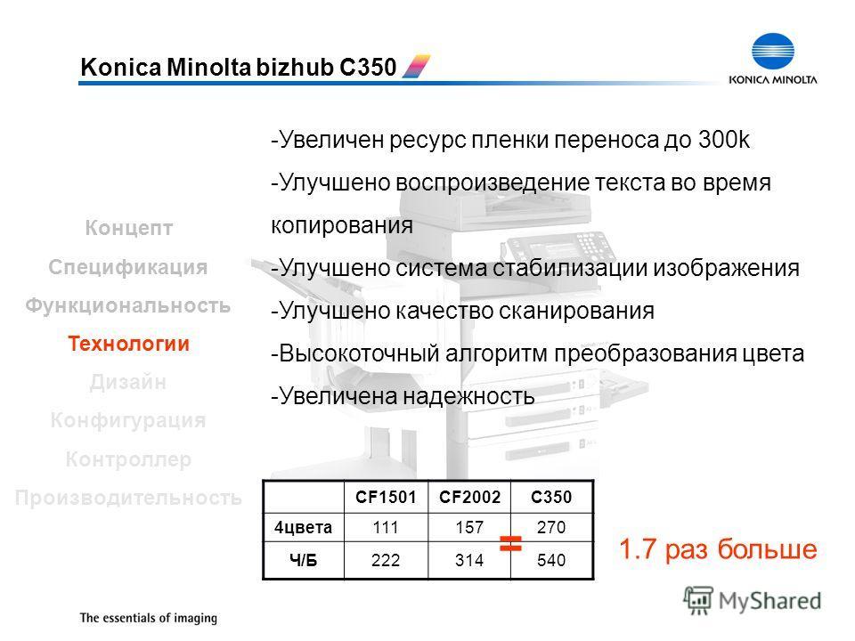 Konica Minolta bizhub C350 -Увеличен ресурс пленки переноса до 300k -Улучшено воспроизведение текста во время копирования -Улучшено система стабилизации изображения -Улучшено качество сканирования -Высокоточный алгоритм преобразования цвета -Увеличен