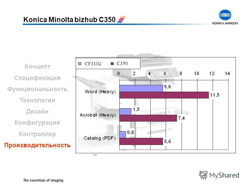 Konica Minolta bizhub C350 CF3102 C350 Концепт Спецификация Функциональность Технологии Дизайн Конфигурация Контроллер Производительность Концепт Спецификация Функциональность Технологии Дизайн Конфигурация Контроллер Производительность