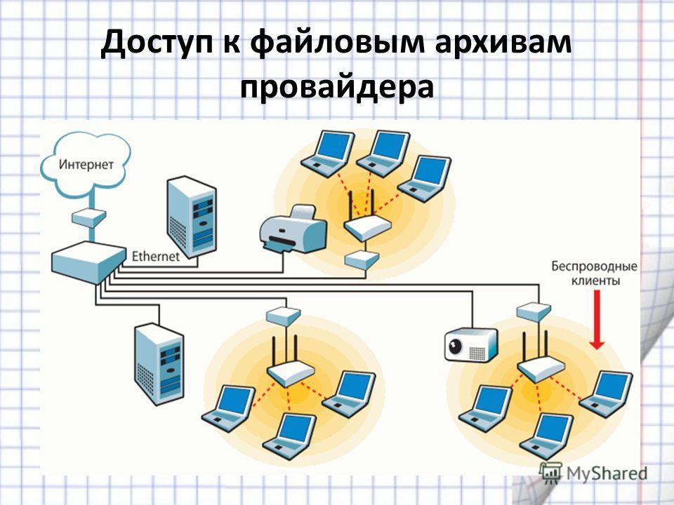 Доступ к файловым архивам провайдера