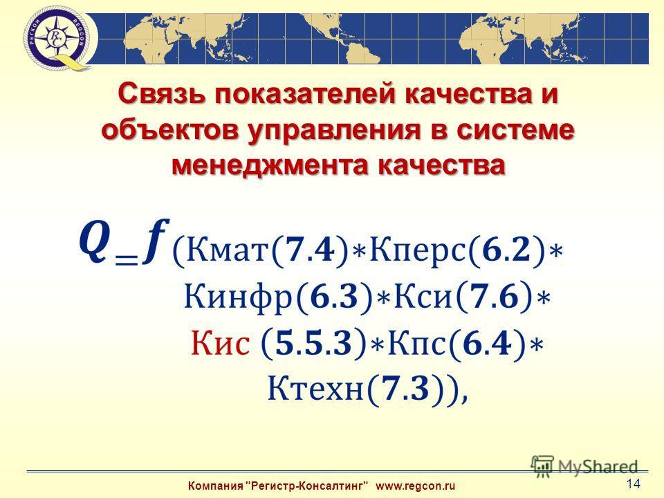 Компания Регистр-Консалтинг www.regcon.ru 14 Связь показателей качества и объектов управления в системе менеджмента качества