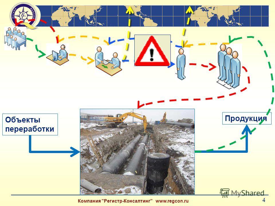 Компания Регистр-Консалтинг www.regcon.ru 4 Объекты переработки Продукция