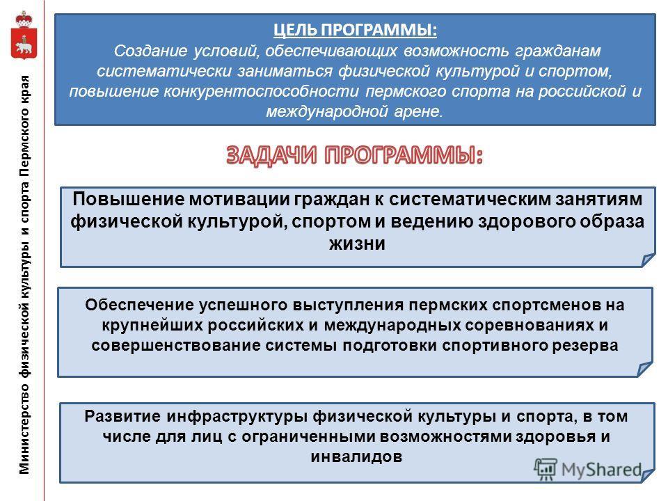 Программу развития пермского края
