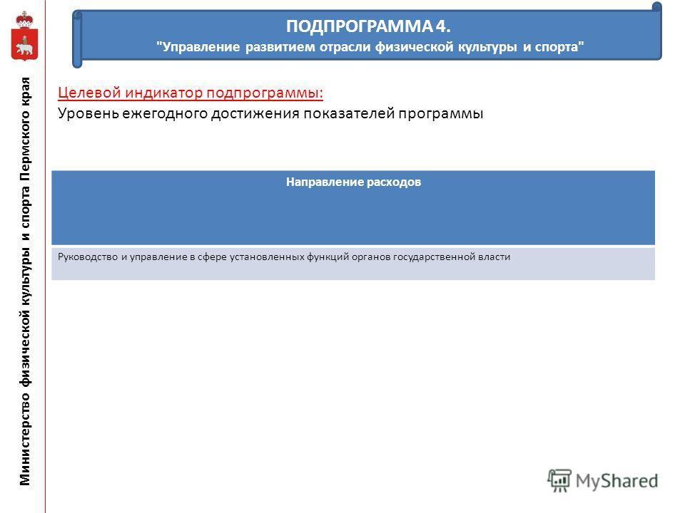 Министерство физической культуры и спорта Пермского края ПОДПРОГРАММА 4.