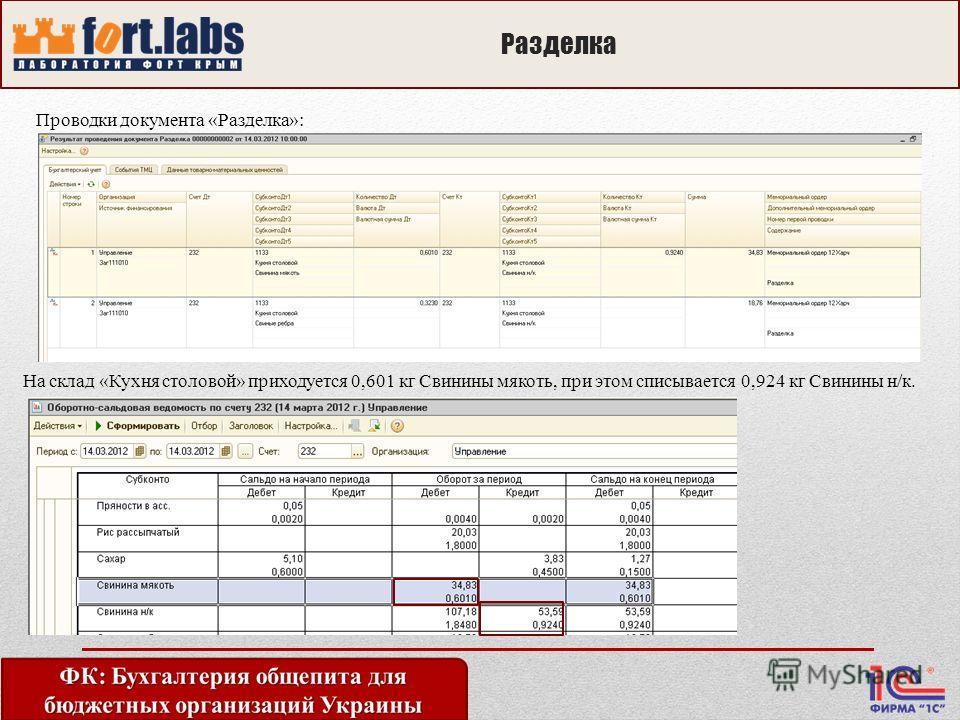 Разделка Проводки документа «Разделка»: На склад «Кухня столовой» приходуется 0,601 кг Свинины мякоть, при этом списывается 0,924 кг Свинины н/к.