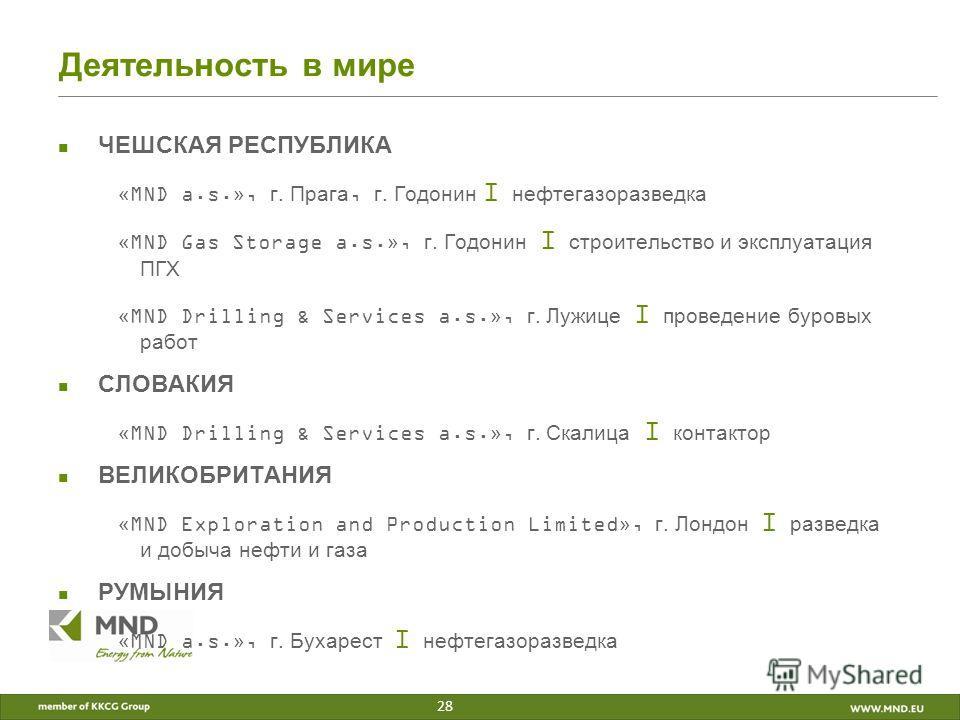 Деятельность в мире ЧЕШСКАЯ РЕСПУБЛИКА «MND a.s.», г. Прага, г. Годонин I нефтегазоразведка «MND Gas Storage a.s.», г. Годонин I строительство и эксплуатация ПГХ «MND Drilling & Services a.s.», г. Лужице I проведение буровых работ СЛОВАКИЯ «MND Drill