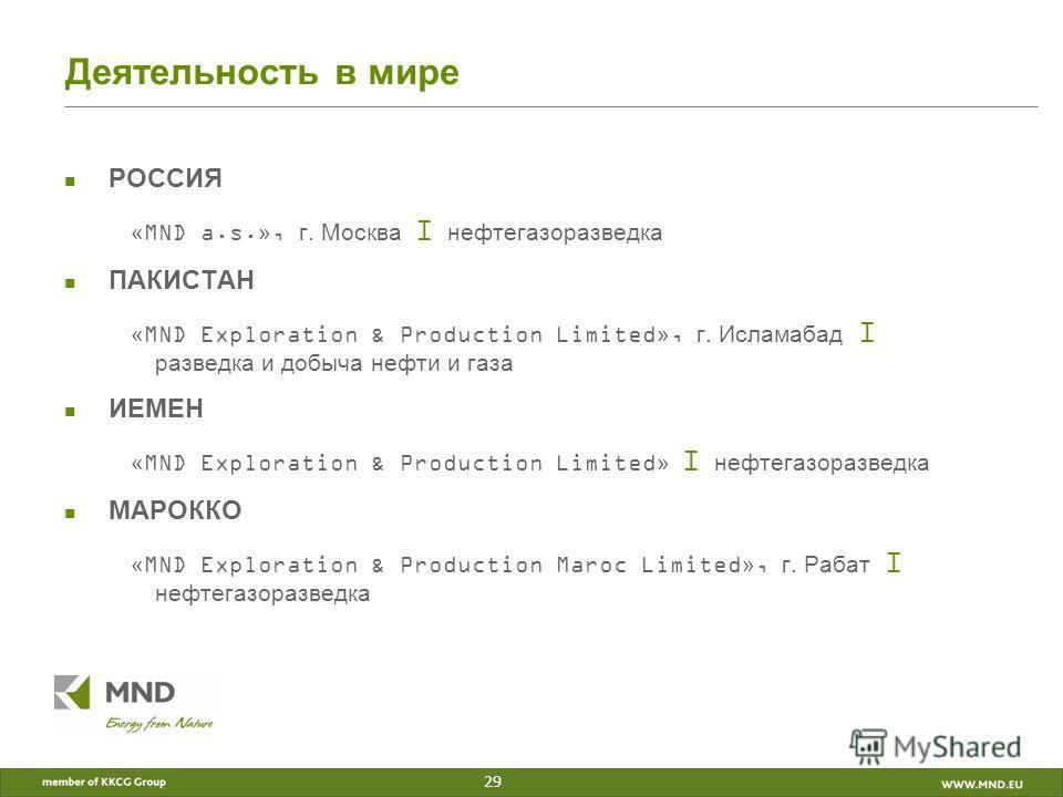Деятельность в мире РОССИЯ «MND a.s.», г. Москва I нефтегазоразведка ПАКИСТАН «MND Exploration & Production Limited», г. Исламабад I разведка и добыча нефти и газа ИЕМЕН «MND Exploration & Production Limited» I нефтегазоразведка МАРОККО «MND Explorat