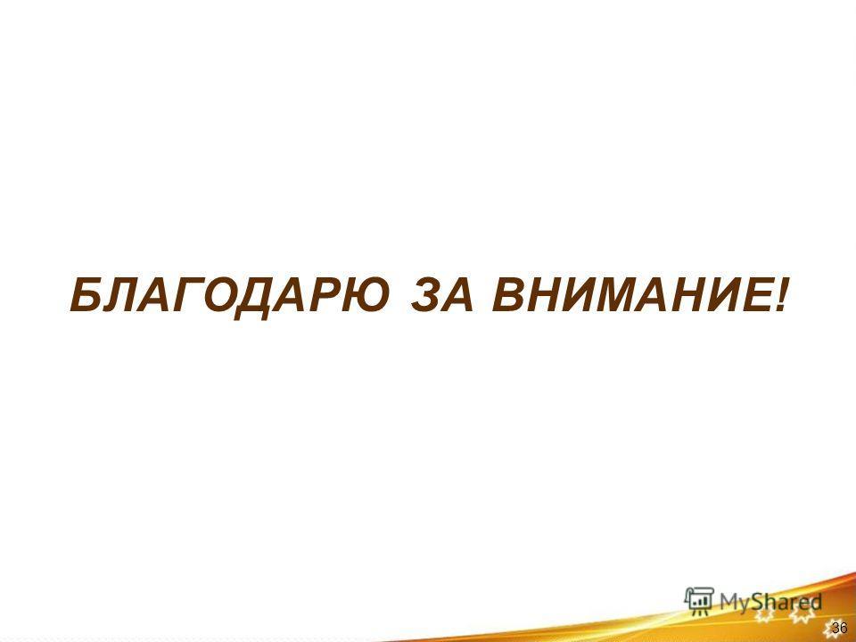 БЛАГОДАРЮ ЗА ВНИМАНИЕ! 36
