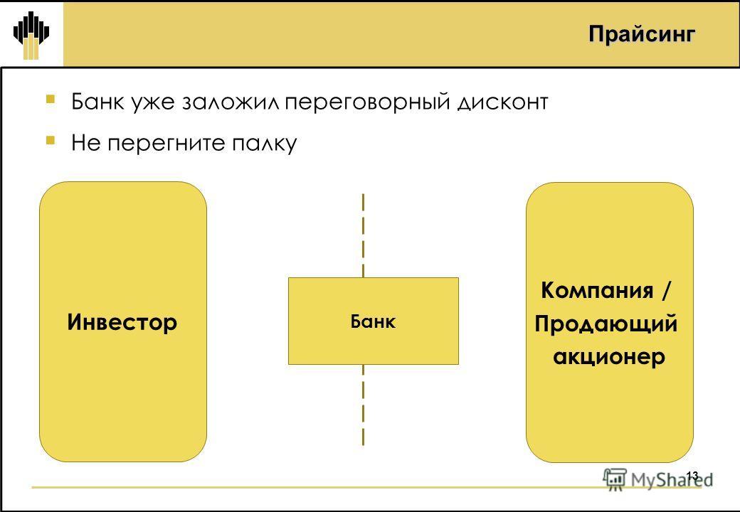 13 Прайсинг Банк уже заложил переговорный дисконт Не перегните палку Инвестор Компания / Продающий акционер Банк