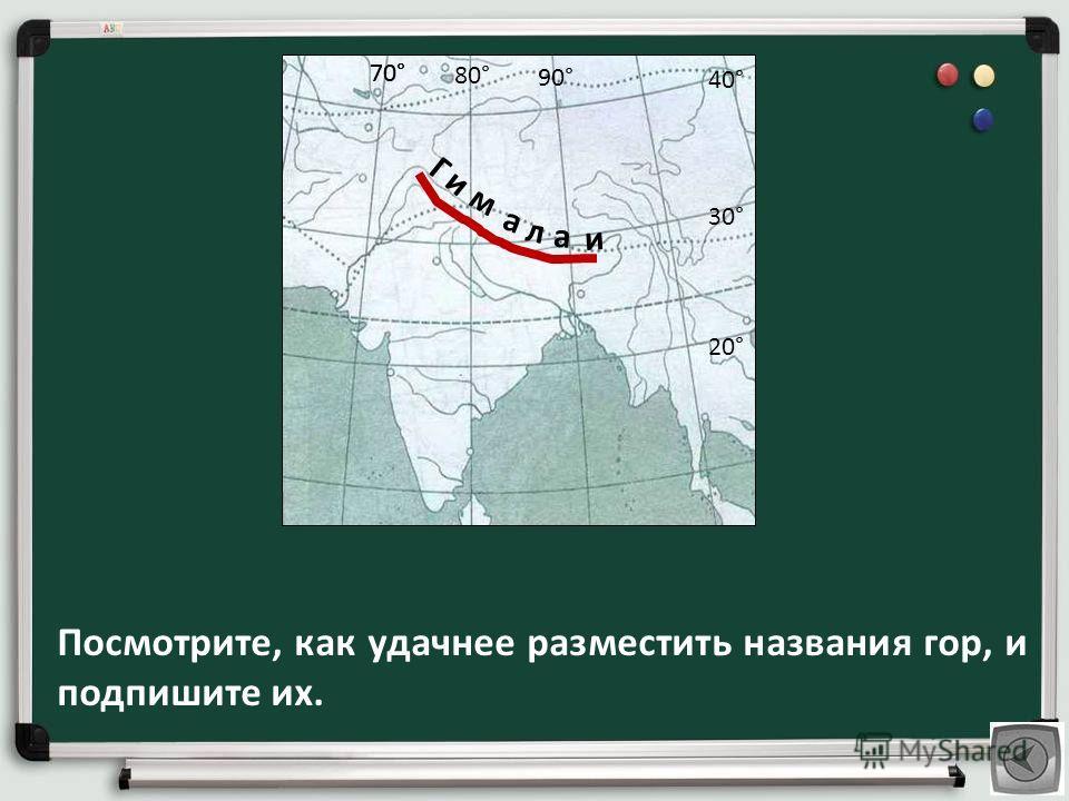 Посмотрите, как удачнее разместить названия гор, и подпишите их. 90° 80° 70° 40° 30° 70° 20° Г и м а л а и