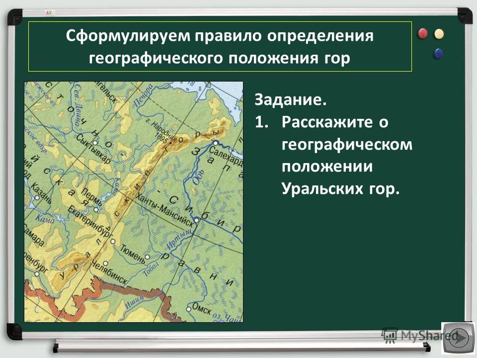 Задание. 1. Расскажите о географическом положении Уральских гор. Сформулируем правило определения географического положения гор