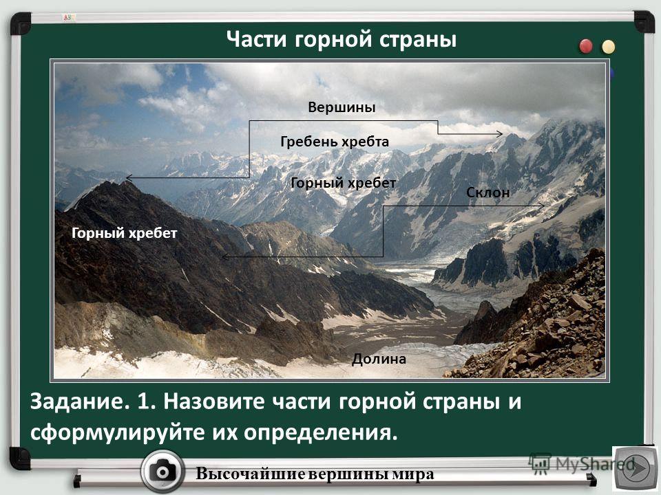 Горный хребет гребень хребта вершины
