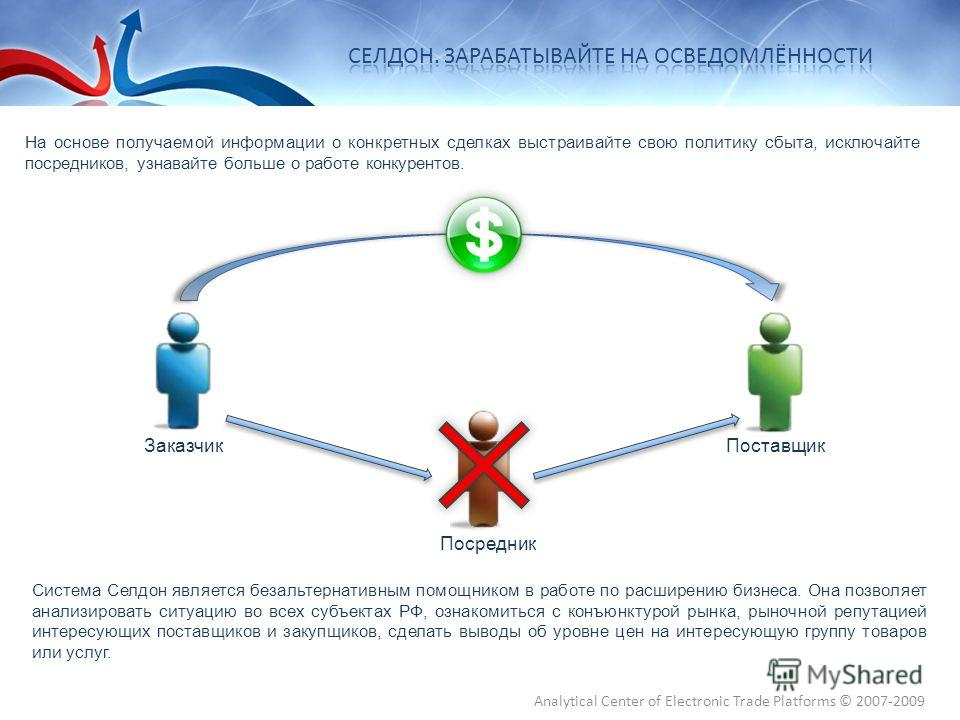 Система Селдон является безальтернативным помощником в работе по расширению бизнеса. Она позволяет анализировать ситуацию во всех субъектах РФ, ознакомиться с конъюнктурой рынка, рыночной репутацией интересующих поставщиков и закупщиков, сделать выво