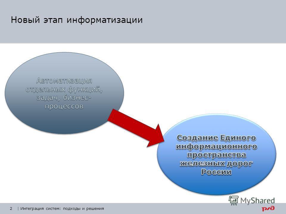 Новый этап информатизации 2| Интеграция систем: подходы и решения