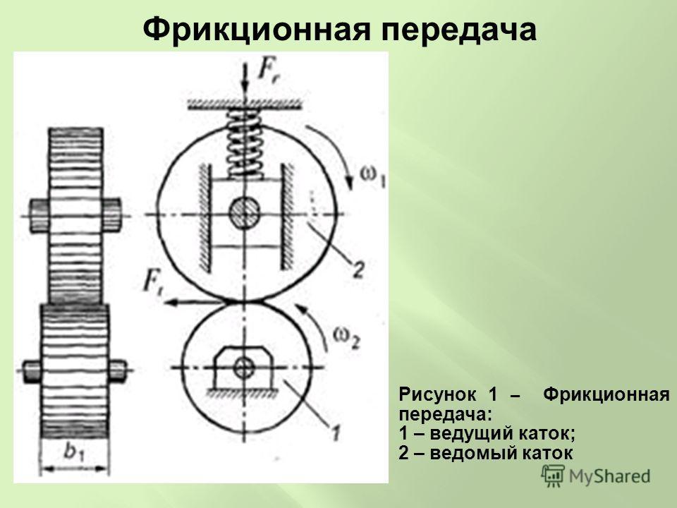 Фрикционная передача Рисунок 1 – Фрикционная передача: 1 – ведущий каток; 2 – ведомый каток