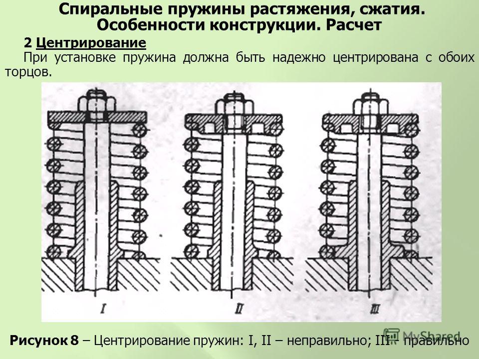 2 Центрирование При установке пружина должна быть надежно центрирована с обоих торцов. Спиральные пружины растяжения, сжатия. Особенности конструкции. Расчет Рисунок 8 – Центрирование пружин: I, II – неправильно; III - правильно