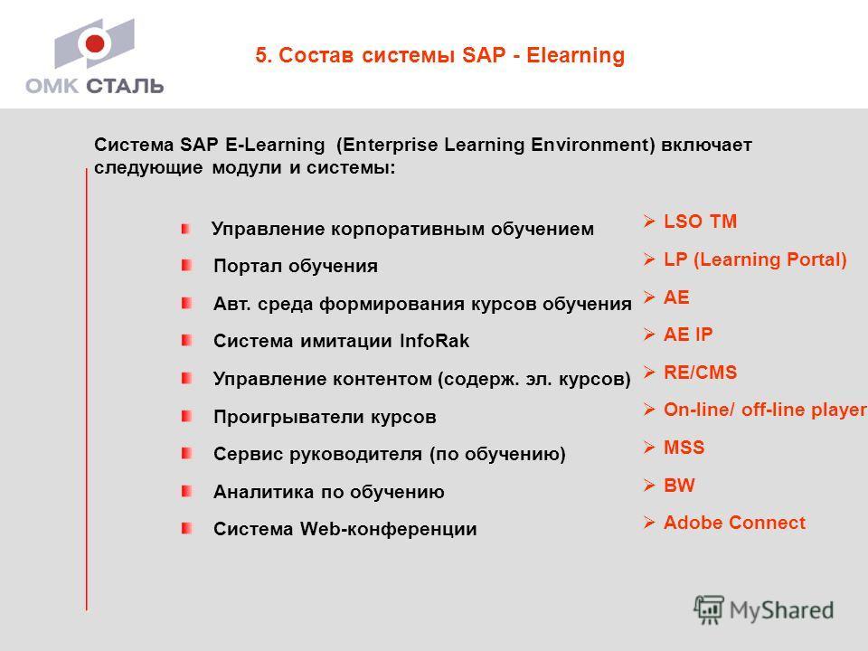 5. Состав системы SAP - Elearning Система SAP E-Learning (Enterprise Learning Environment) включает следующие модули и системы: Управление корпоративным обучением Портал обучения Авт. среда формирования курсов обучения Система имитации InfoRak Управл