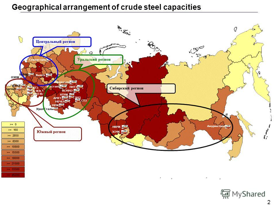 2 Geographical arrangement of crude steel capacities