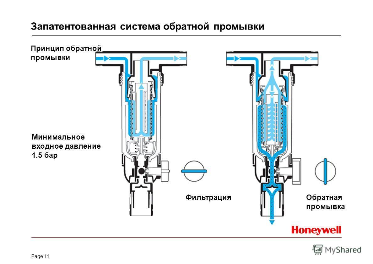 Page 11 Принцип обратной промывки Минимальное входное давление 1.5 бар Фильтрация Обратная промывка Запатентованная система обратной промывки
