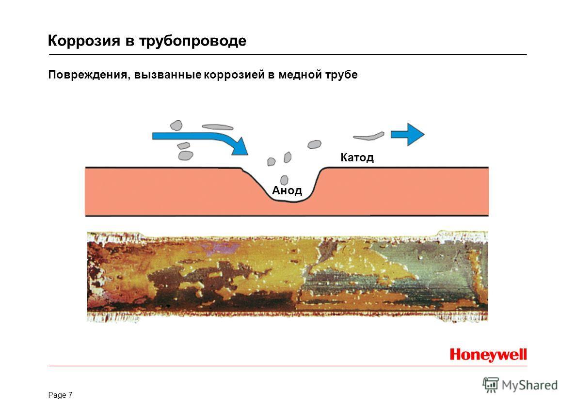 Page 7 Повреждения, вызванные коррозией в медной трубе Анод Катод Коррозия в трубопроводе