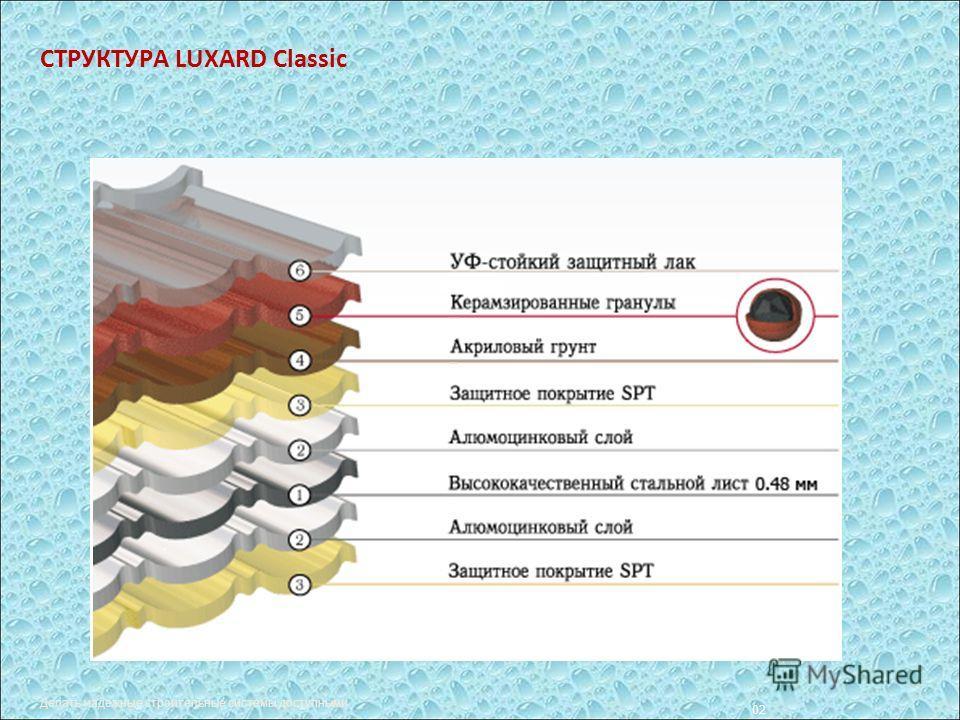 02 Делать надежные строительные системы доступными СТРУКТУРА LUXARD Classic