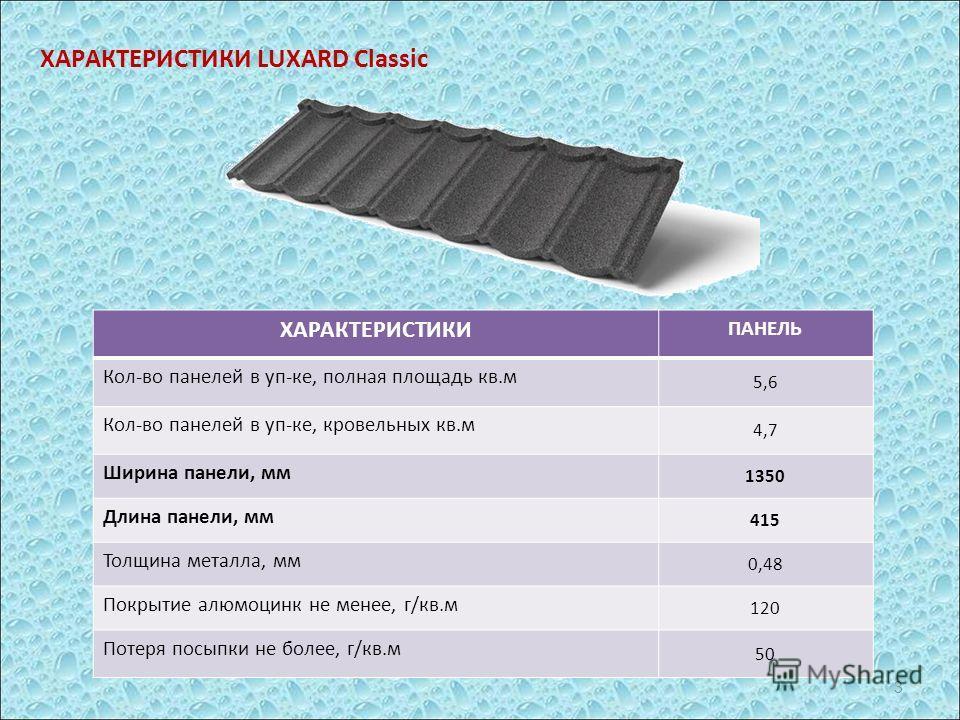 3 ХАРАКТЕРИСТИКИ LUXARD Classic ХАРАКТЕРИСТИКИ ПАНЕЛЬ Кол-во панелей в уп-ке, полная площадь кв.м 5,6 Кол-во панелей в уп-ке, кровельных кв.м 4,7 Ширина панели, мм 1350 Длина панели, мм 415 Толщина металла, мм 0,48 Покрытие алюмоцинк не менее, г/кв.м