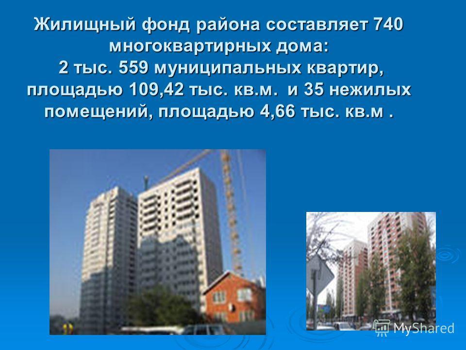 Жилищный фонд района составляет 740 многоквартирных дома: 2 тыс. 559 муниципальных квартир, площадью 109,42 тыс. кв.м. и 35 нежилых помещений, площадью 4,66 тыс. кв.м.