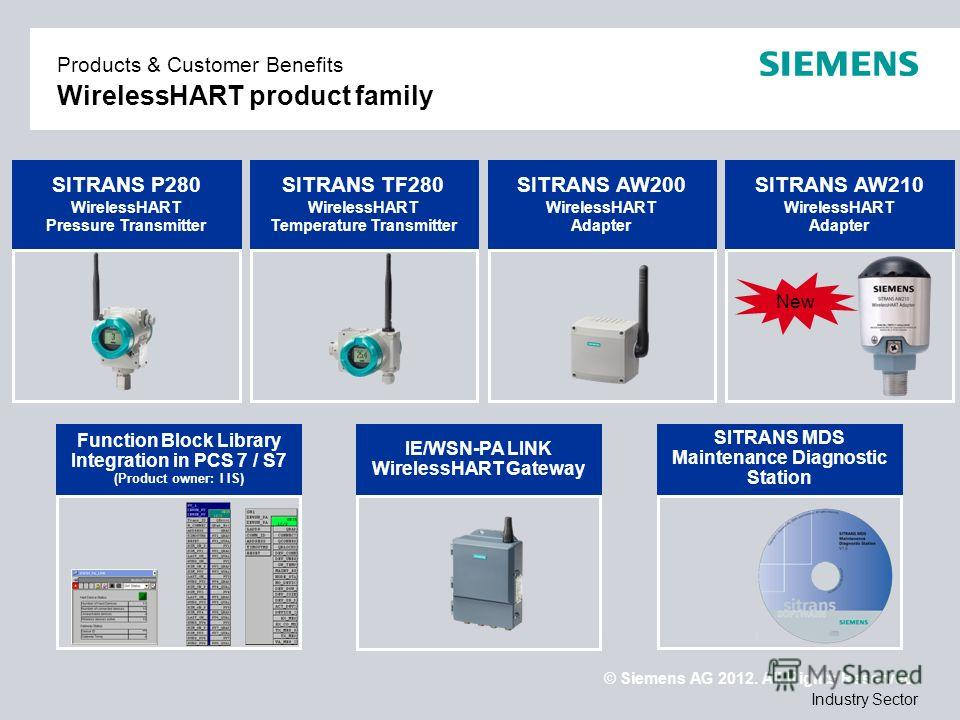 © Siemens AG 2012. All Rights Reserved. Industry Sector Products & Customer Benefits WirelessHART product family IE/WSN-PA LINK WirelessHART Gateway SITRANS P280 WirelessHART Pressure Transmitter Function Block Library Integration in PCS 7 / S7 (Prod