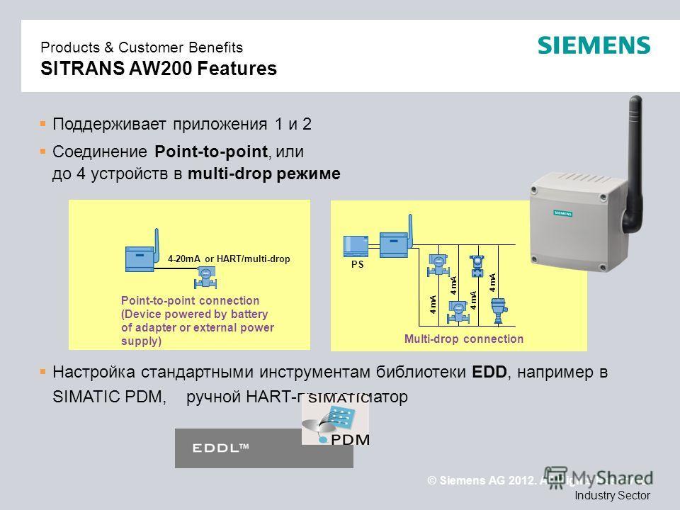 © Siemens AG 2012. All Rights Reserved. Industry Sector Поддерживает приложения 1 и 2 Соединение Point-to-point, или до 4 устройств в multi-drop режиме Настройка стандартными инструментам библиотеки EDD, например в SIMATIC PDM, ручной HART-программат