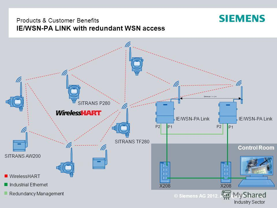 © Siemens AG 2012. All Rights Reserved. Industry Sector Products & Customer Benefits IE/WSN-PA LINK with redundant WSN access P1 P2 WirelessHART Industrial Ethernet Control Room IE/WSN-PA Link SITRANS TF280 SITRANS P280 IE/WSN-PA Link X208 Redundancy