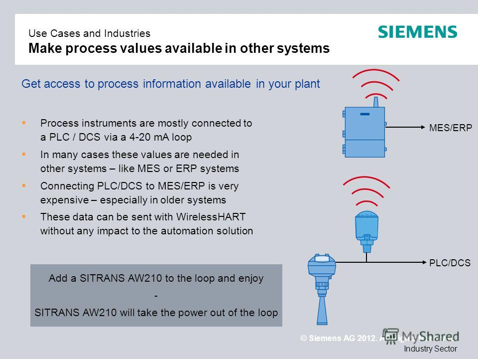© Siemens AG 2012. All Rights Reserved. Industry Sector Use Cases and Industries Make process values available in other systems Get access to process information available in your plant Process instruments are mostly connected to a PLC / DCS via a 4-