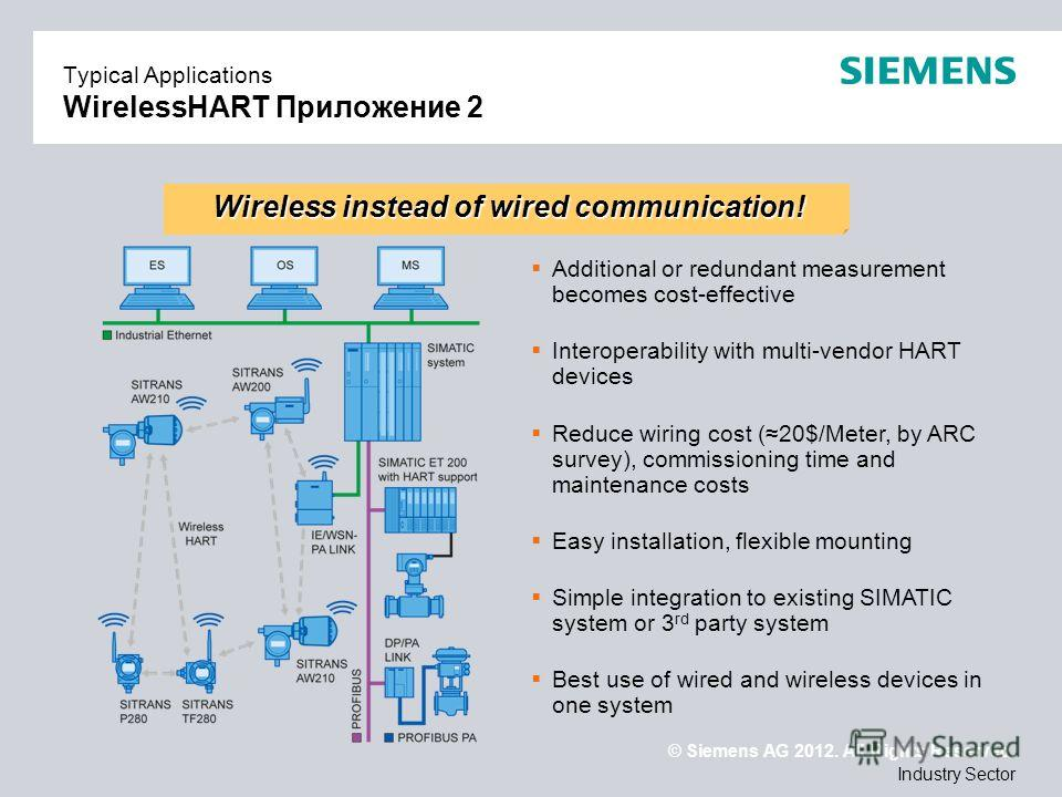 © Siemens AG 2012. All Rights Reserved. Industry Sector Typical Applications WirelessHART Приложение 2 Wireless instead of wired communication! Additional or redundant measurement becomes cost-effective Interoperability with multi-vendor HART devices