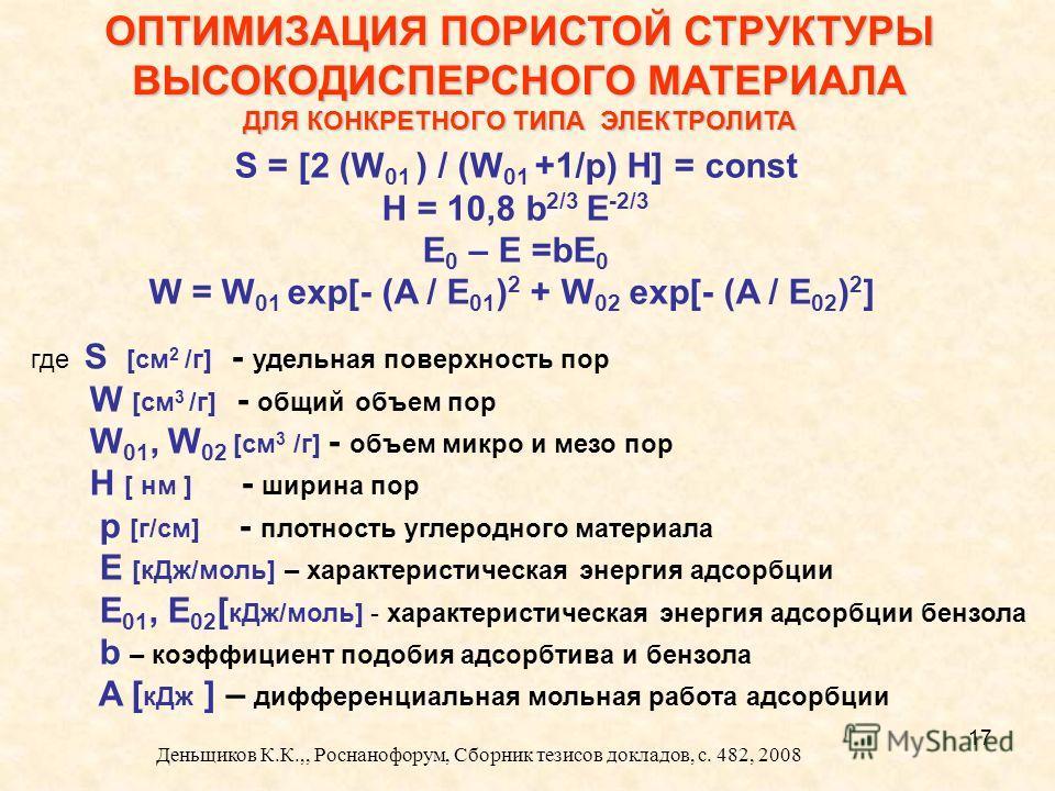 17 ОПТИМИЗАЦИЯ ПОРИСТОЙ СТРУКТУРЫ ВЫСОКОДИСПЕРСНОГО МАТЕРИАЛА ДЛЯ КОНКРЕТНОГО ТИПА ЭЛЕКТРОЛИТА S = [2 (W 01 ) / (W 01 +1/p) H] = const H = 10,8 b 2/3 E -2/3 E 0 – E =bE 0 W = W 01 exp[- (A / E 01 ) 2 + W 02 exp[- (A / E 02 ) 2 ] где S [см 2 /г] - уде