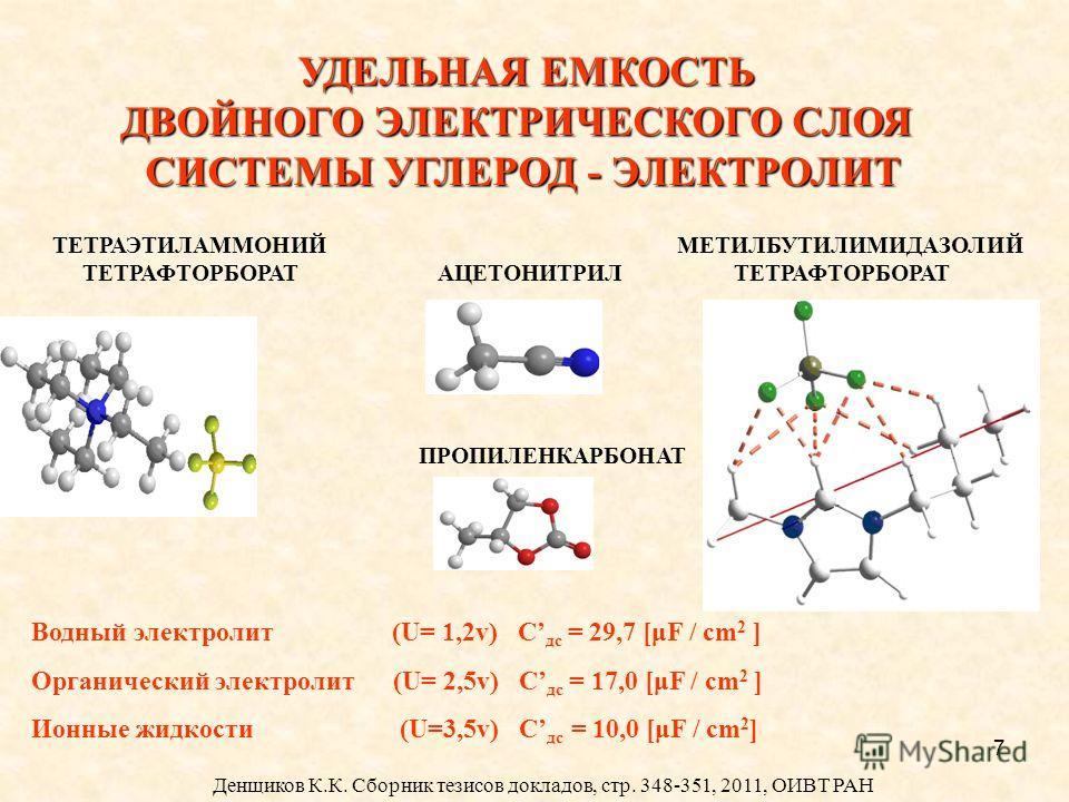 7 УДЕЛЬНАЯ ЕМКОСТЬ ДВОЙНОГО ЭЛЕКТРИЧЕСКОГО СЛОЯ СИСТЕМЫ УГЛЕРОД - ЭЛЕКТРОЛИТ Водный электролит (U= 1,2v) С дс = 29,7 [μF / см 2 ] Органический электролит (U= 2,5v) С дс = 17,0 [μF / см 2 ] Ионные жидкости (U=3,5v) С дс = 10,0 [μF / см 2 ] ТЕТРАЭТИЛАМ