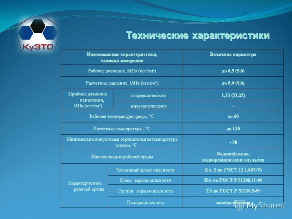 Технические характеристики Наименование характеристики, единица измерения Величина параметра Рабочее давление, МПа (кгс/см²) до 0,5 (5,0) Расчетное давление, МПа (кгс/см²) до 0,9 (9,0) Пробное давление испытания, МПа (кгс/см²) гидравлического 1,13 (1