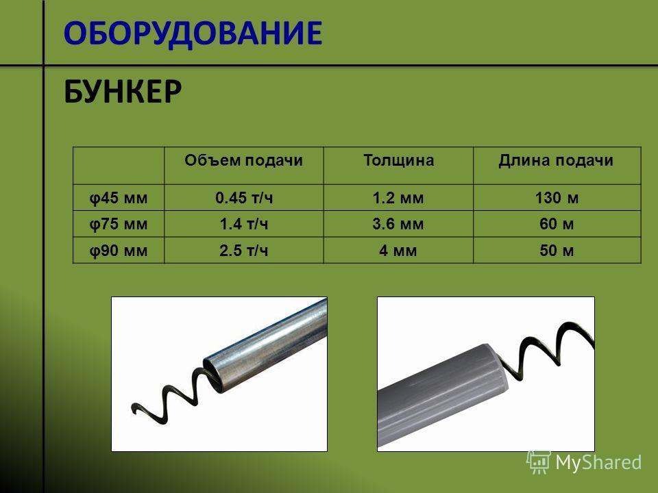 ОБОРУДОВАНИЕ БУНКЕР Объем подачи ТолщинаДлина подачи φ45 мм 0.45 т/ч 1.2 мм 130 м φ75 мм 1.4 т/ч 3.6 мм 60 м φ90 мм 2.5 т/ч 4 мм 50 м