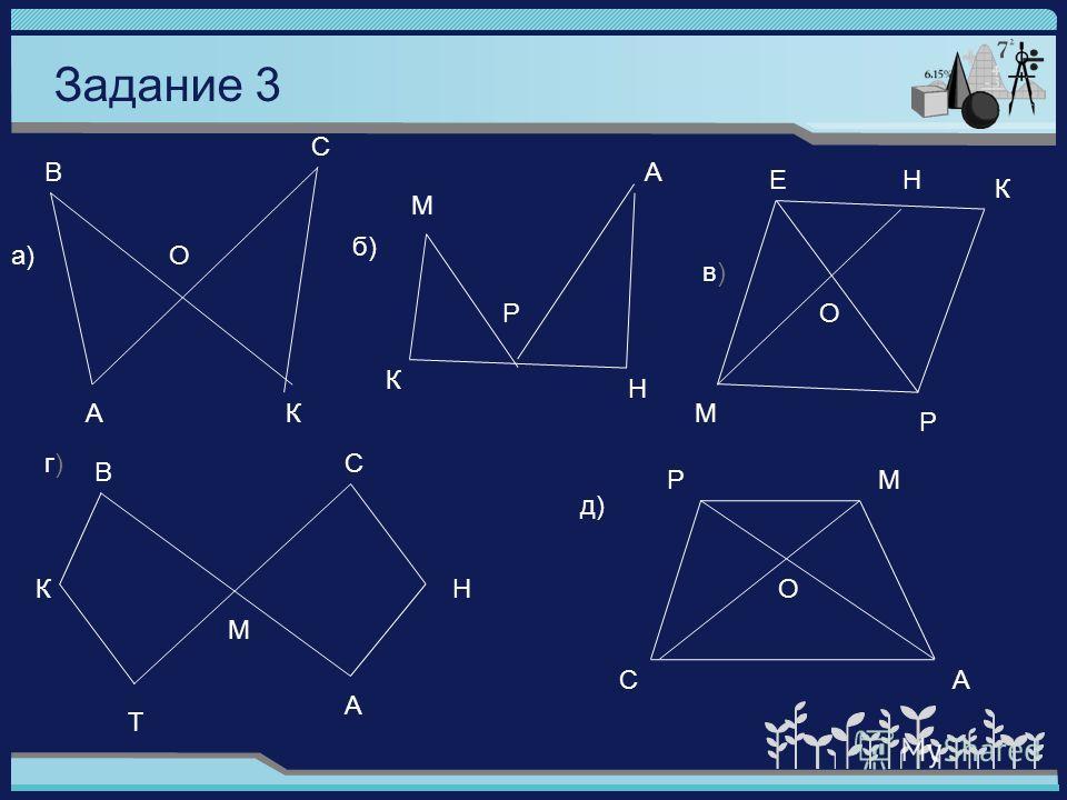 Задание 3 д) РМ О СА К В Т М С Н А г)г) а) б) в)в) А В О С К К К М М Р Р А Н НЕ О