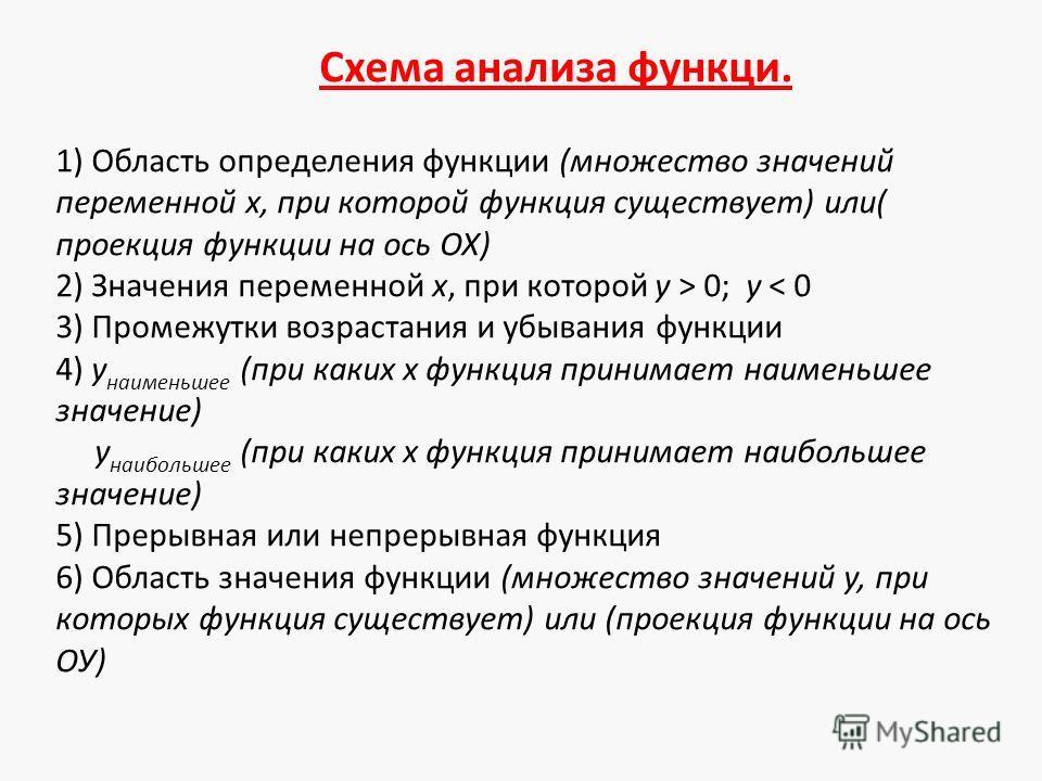 Схема анализа функции. 1) Область определения функциии (множество значений переменной х, при которой функциия существует) или( проекция функциии на ось ОХ) 2) Значения переменной х, при которой у > 0; у < 0 3) Промежутки возрастания и убывания функци