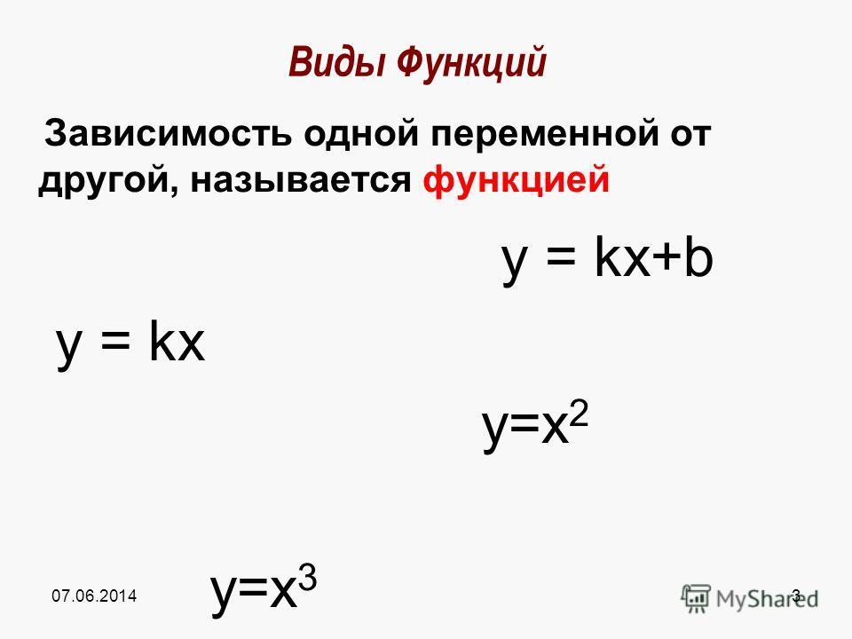 07.06.20143 Виды Функций Зависимость одной переменной от другой, называется функциией y = kx+b y = kx y=x 2 y=x 3