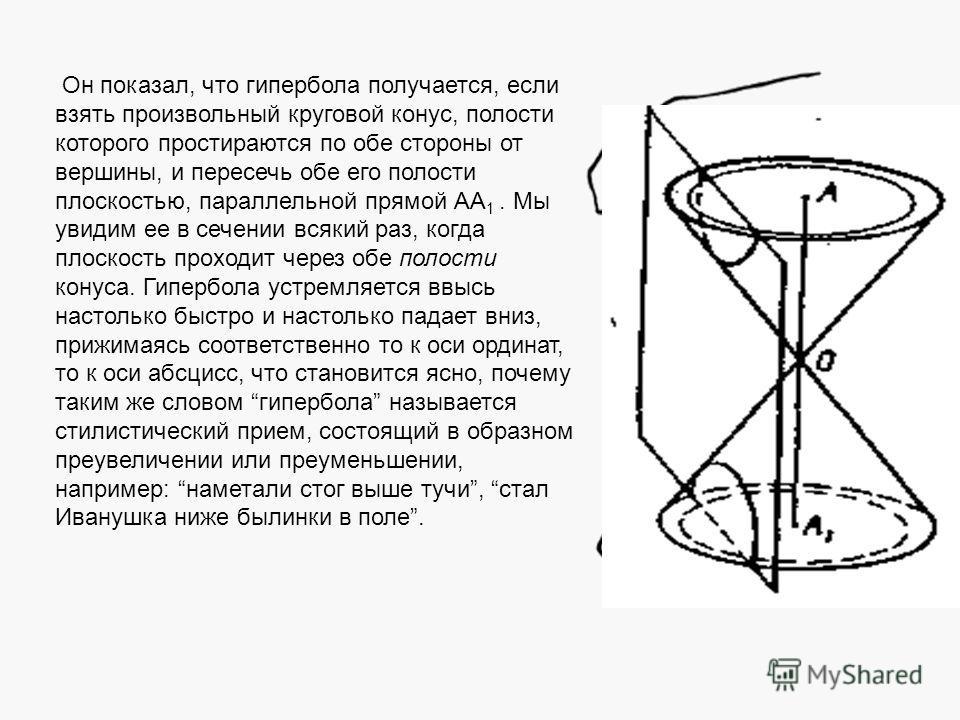 Он показал, что гипербола получается, если взять произвольный круговой конус, полости которого простираются по обе стороны от вершины, и пересечь обе его полости плоскостью, параллельной прямой АА 1. Мы увидим ее в сечении всякий раз, когда плоскость