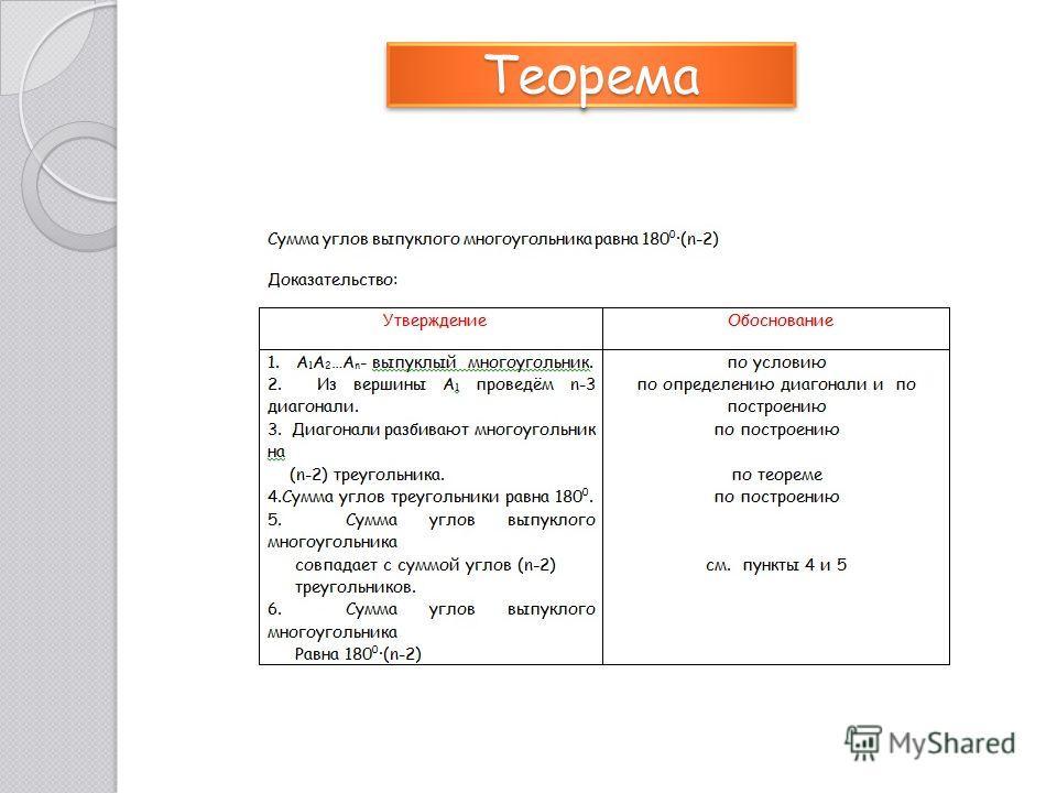 Теорема Теорема