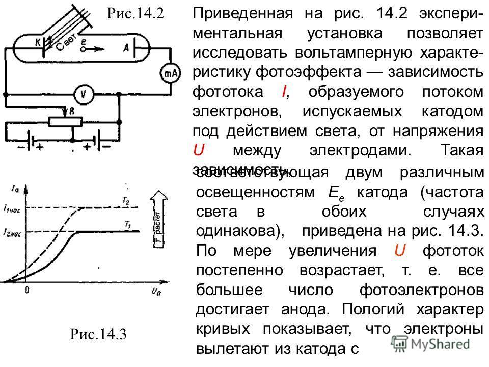 Приведенная на рис. 14.2 экспериментальная установка позволяет исследовать вольтамперную характеристику фотоэффекта зависимость фототока I, образуемого потоком электронов, испускаемых катодом под действием света, от напряжения U между электродами. Та