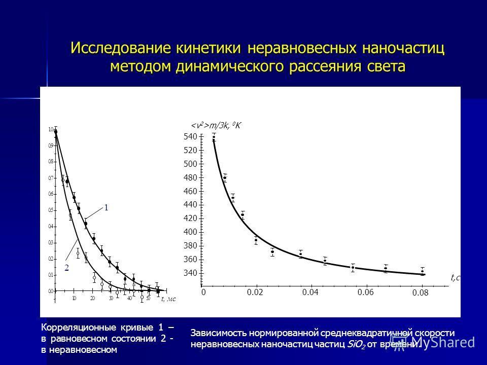 Исследование кинетики неравновесных наночастиц методом динамического рассеяния света 1 2 Корреляционные кривые 1 – в равновесном состоянии 2 - в неравновесном t,c 0.08 0.060.040.020 540 520 500 480 460 440 420 400 380 360 340 m/3k, 0 K Зависимость но
