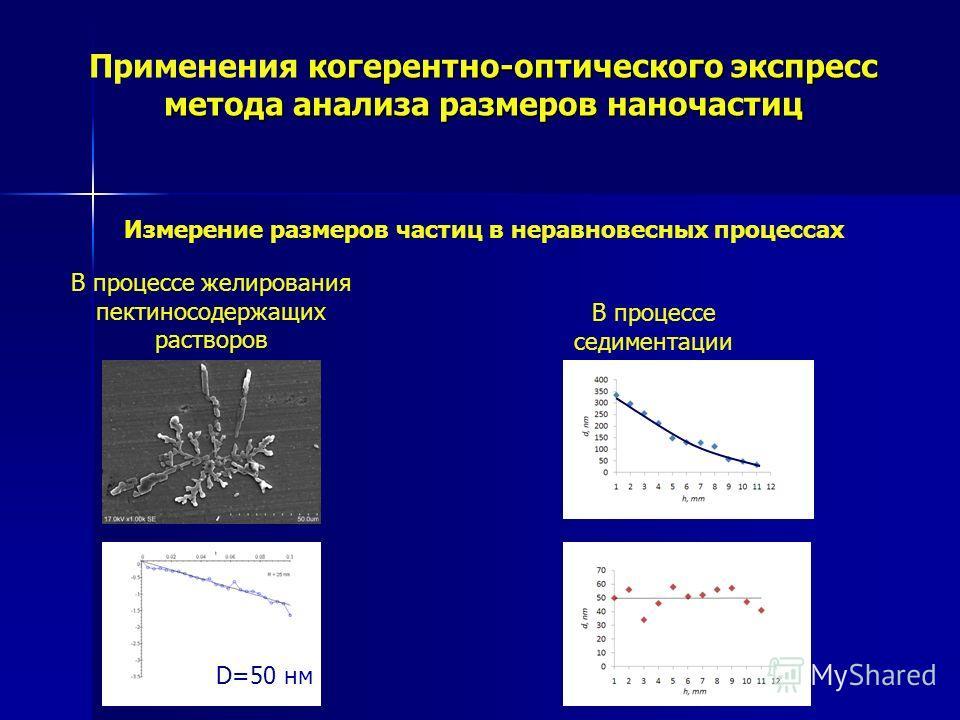 когерентно-оптического экспресс метода анализа размеров наночастиц Применения когерентно-оптического экспресс метода анализа размеров наночастиц Измерение размеров частиц в неравновесных процессах В процессе желирования пектиносодержащих растворов В
