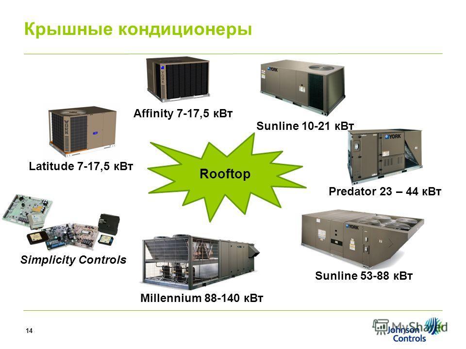 14 Predator 23 – 44 к Вт Sunline 10-21 к Вт Affinity 7-17,5 к Вт Millennium 88-140 к Вт Sunline 53-88 к Вт Latitude 7-17,5 к Вт Simplicity Controls Крышные кондиционеры Rooftop