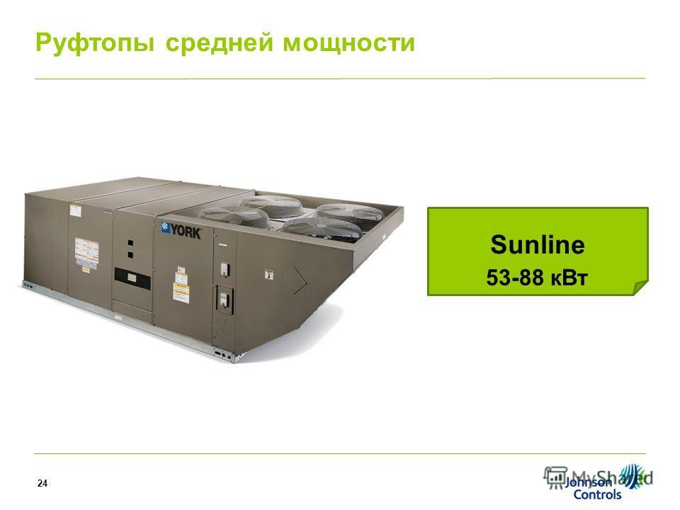 Sunline 53-88 к Вт Руфтопы средней мощности 24