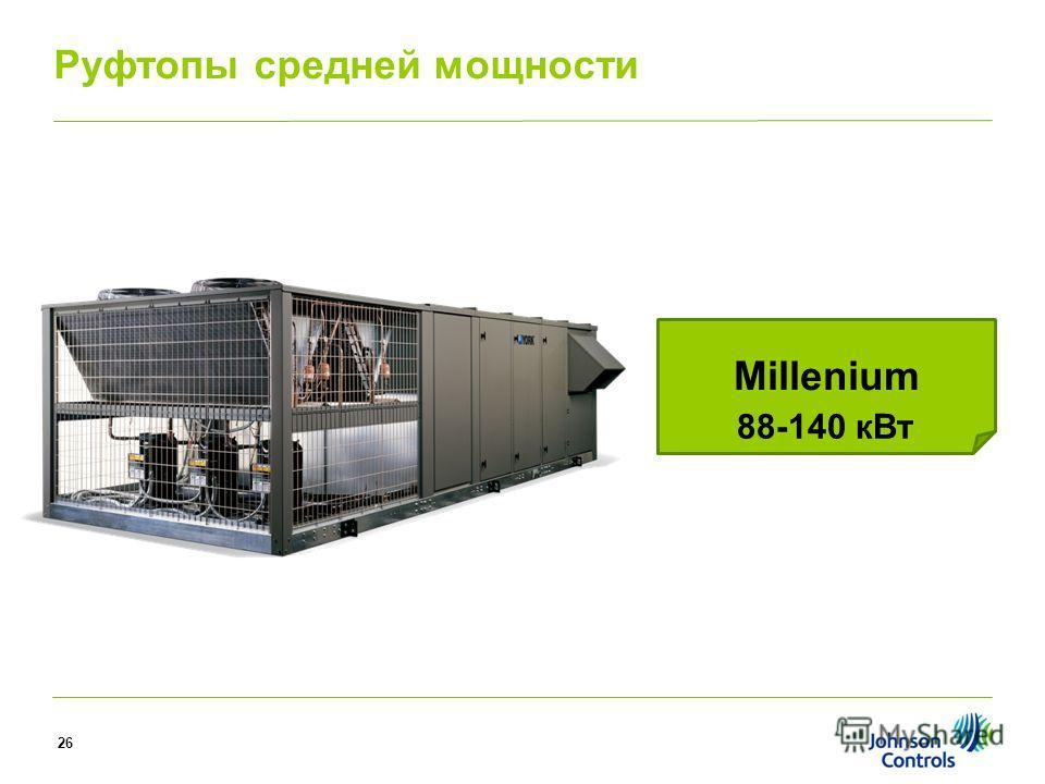 Millenium 88-140 к Вт Руфтопы средней мощности 26